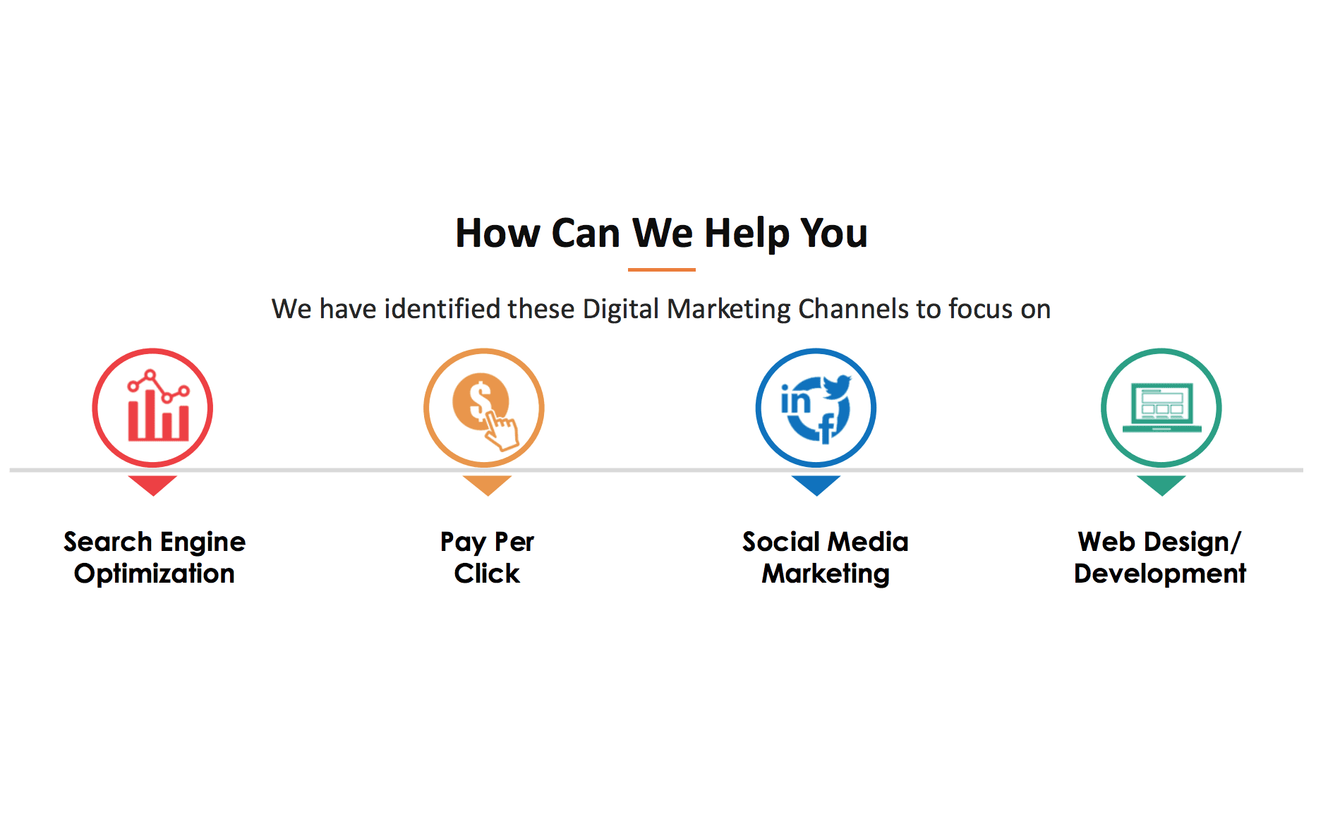 How-Can-We-Help-You