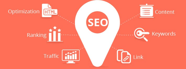 Local SEO Service Chicago, IL