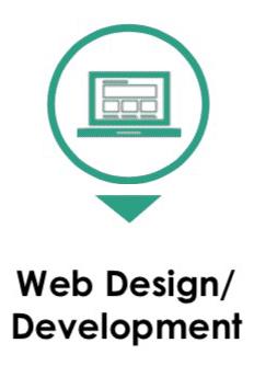 Web Design & Development Chicago